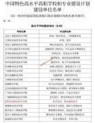 """深圳信息职业技术学院入选""""双高计划""""高水平学校建设单位(B档"""