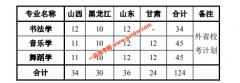 长沙师范学院2020年艺术类专业招生简章(附招生计划及专业学费)