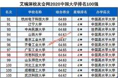 河南科技大学跻身艾瑞深中国校友会网2020中国大学100强