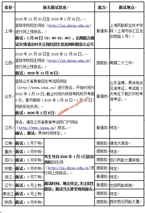 上海民航职业技术学院2020年空中乘务和民航空中安全保卫专业招生简章