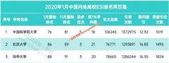 武汉工程大学3个学科全球前1%,ESI排名进入200强 省属在汉高校