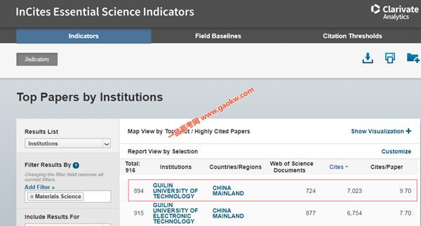 桂林理工大学材料科学学科首次进入ESI全球前1%