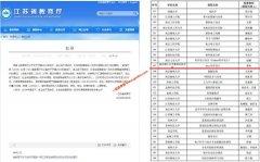 南京理工大学泰州科技学院《Java程序设计》被江苏省教育厅推荐为国家级一流本科课程