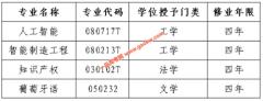 教育部同意华东交通大学新增人工智能等4个备案专业
