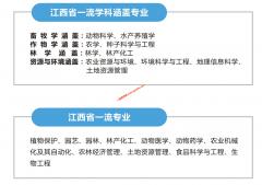 江西农业大学招生激励政策(2019年)
