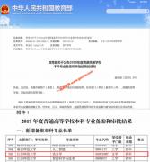 江苏师范大学获批江苏省首个语言学专业