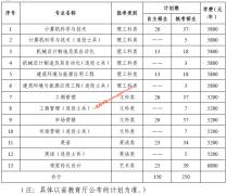 """苏州科技大学2020年""""专转本""""招生章程"""
