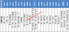 湖南第一师范学院怎么样(2019年招生问答)
