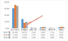 上海对外经贸大学2019年毕业生就业质量报告 本科就业率为94.97%