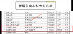 上海杉达学院获批增设两个本科新专业