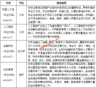 北京吉利学院新增四个本科专业 实现学科门类新突破