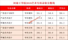 河南工学院2019年艺术录取分数线(本科A段,专科)