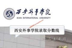西安外事学院2020年录取分数线(附2017-2019年分数线)