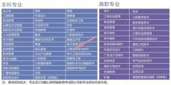 西安外事学院本专科专业一览表(有哪些招生专业)