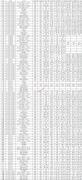 湖南女子学院2019年艺术类专业分数情况统计