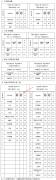 福建师范大学福清分校2019年福建省分专业录取分数情况统计