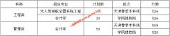 北京科技大学天津学院2019年春季本科普通类高考分数线