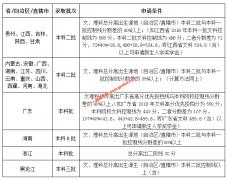 福州外语外贸学院2019级新生入学奖学金管理办法