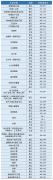 2019年沈阳工学院辽宁省分专业录取分数线