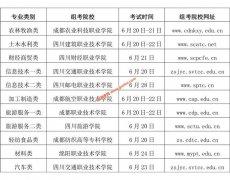 四川2020年普通高校对口招生职业技能统考6月6日报名