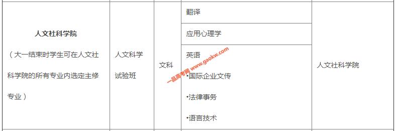 香港中文大学(深圳)2020年广东省综合评价招生简章2