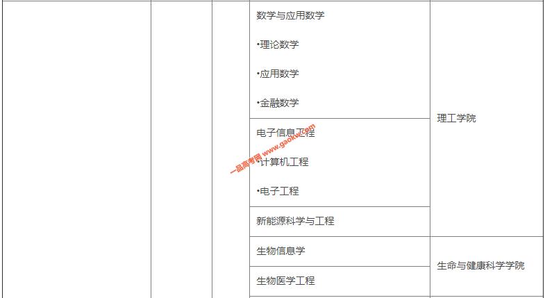 香港中文大学(深圳)2020年广东省综合评价招生简章3