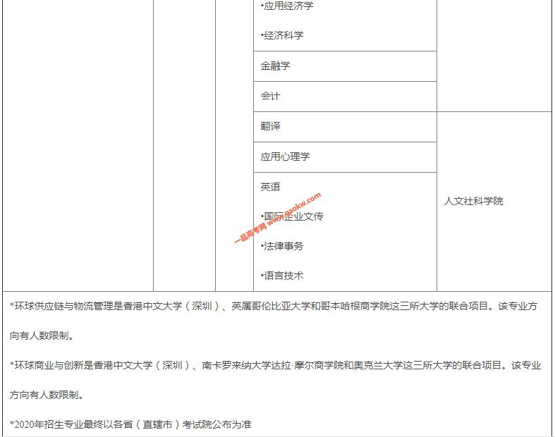 香港中文大学(深圳)2020年广东省综合评价招生简章5