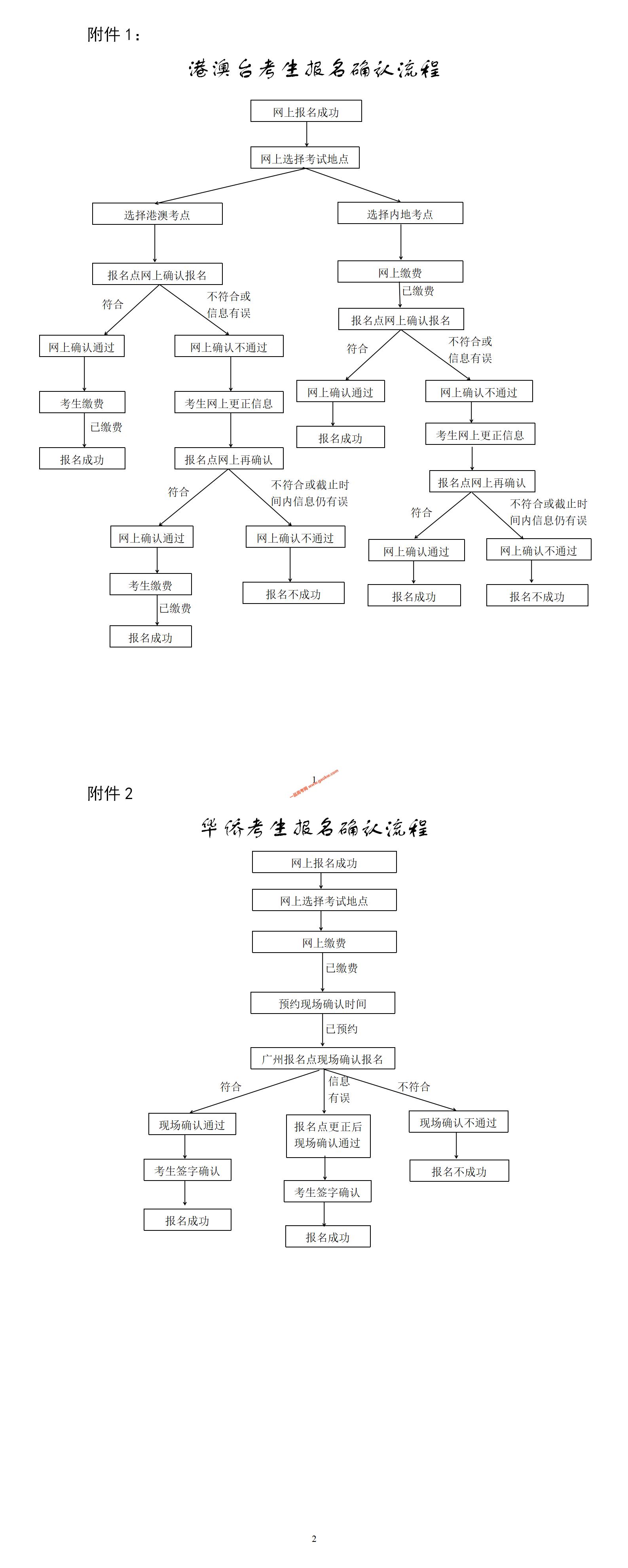 广东2020年普通高校联合招收华侨港澳台学生报名确认公告