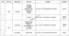 中国人民警察大学怎么样(考生招生问答)