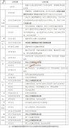 湖南2020年高考招生录取时间表