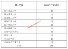 2020关于做好四川省省属重点高校深度贫困县帮扶专项计划工作的通知