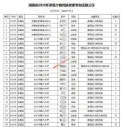 湖南省2020年享受少数民族优惠考生信息公示