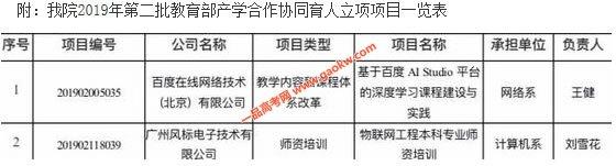 广州大学华软软件学院2项教育部协同育人项目获得立项