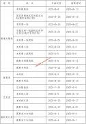 重庆2020年高考录取工作将于8月启动