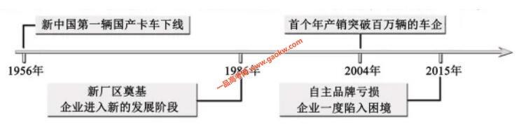 2020浙江高考地理真题试卷(7月试题word版含答案)2