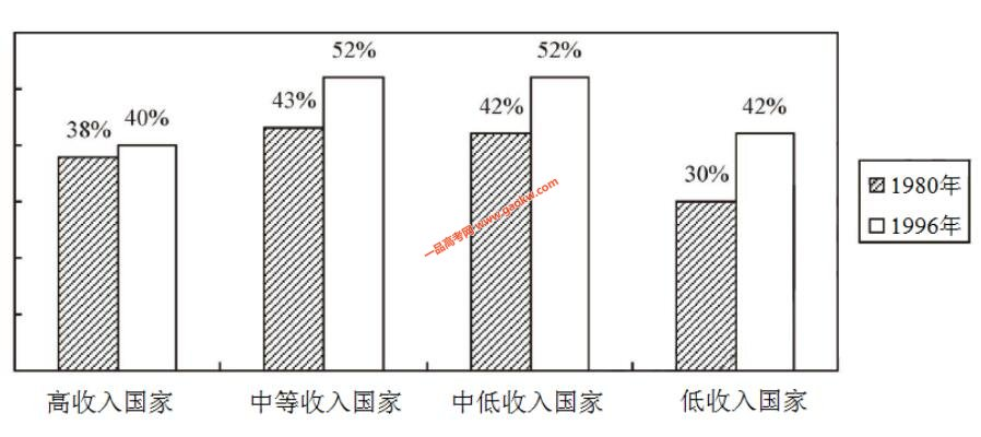 2020天津高考历史真题试卷(word含答案)3