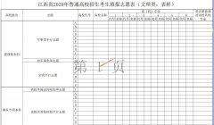江西省2020年普通高校招生考生填报志愿表样