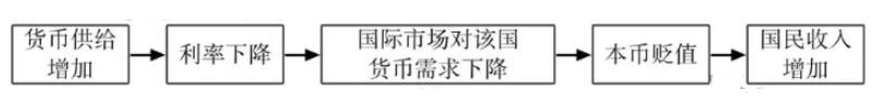 2020年江苏高考政治真题试卷(word版含答案)