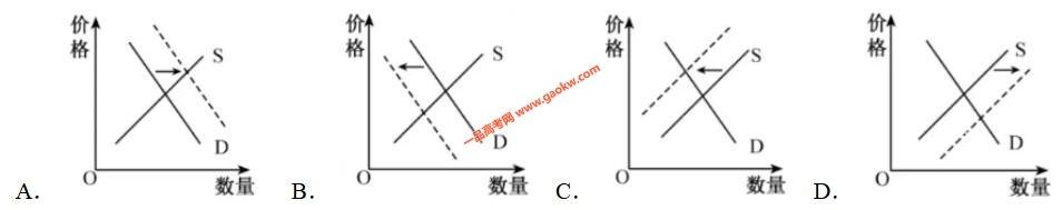 2020年江苏高考政治真题试卷(word版含答案)2