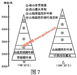 2020年江苏高考地理真题试卷(word版含答案)7