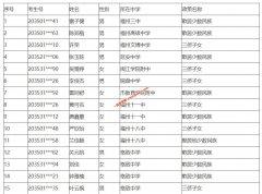 福建省2020年高考录取照顾资格考生名单公示