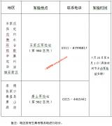 2020年河北军校招收普通高中毕业生军检工作安排