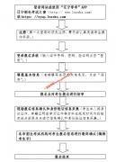 2020年7月辽宁省普通高中学业水平合格性考试报名工作即将开始
