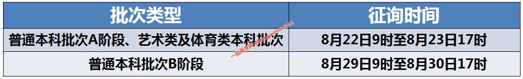 天津2020年高考考生志愿填报时间安排3