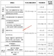 2020年海南省填报志愿和录取时间
