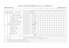 2020年海军军医大学招收普通高中毕业生计划(无军籍)