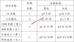 云南2020年公安普通高校公安专业招生工作启动