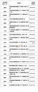 北京电子科技学院2020年在四川招生面试有关事项的公告