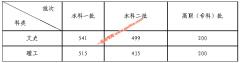 安徽省教育招生考试院召开2020年高考第二次新闻发布会(高考录取分数线)
