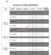 2020年贵州高考填报志愿规定